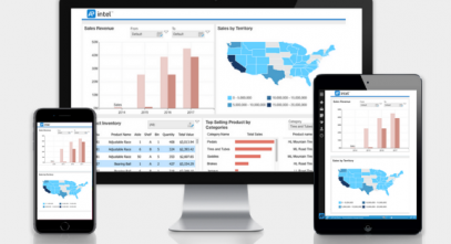 AdvancePro Review – The Right Solution For Real-Time Business