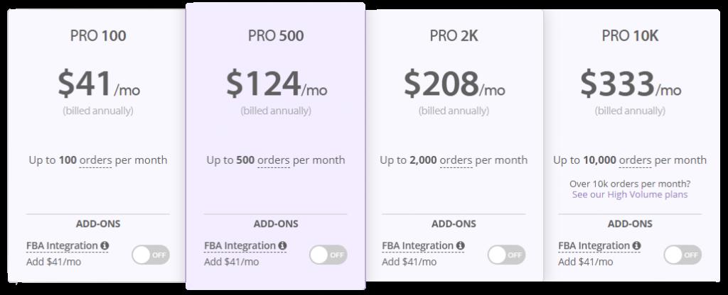 Sellbrite Promo Code